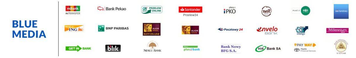 Płatności on-line przez Blue Media w sklepie reklamowym Arek