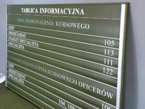 tablica system wymiennej informacji wybór sposobu wymiany treści